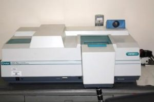 Photo of UV/Vis Spectroscopy
